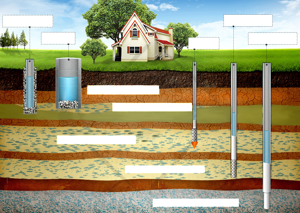 Бурение скважин на воду в Уфе и РБ Аквабурстрой: http://www.aqvaburstroi.ru/