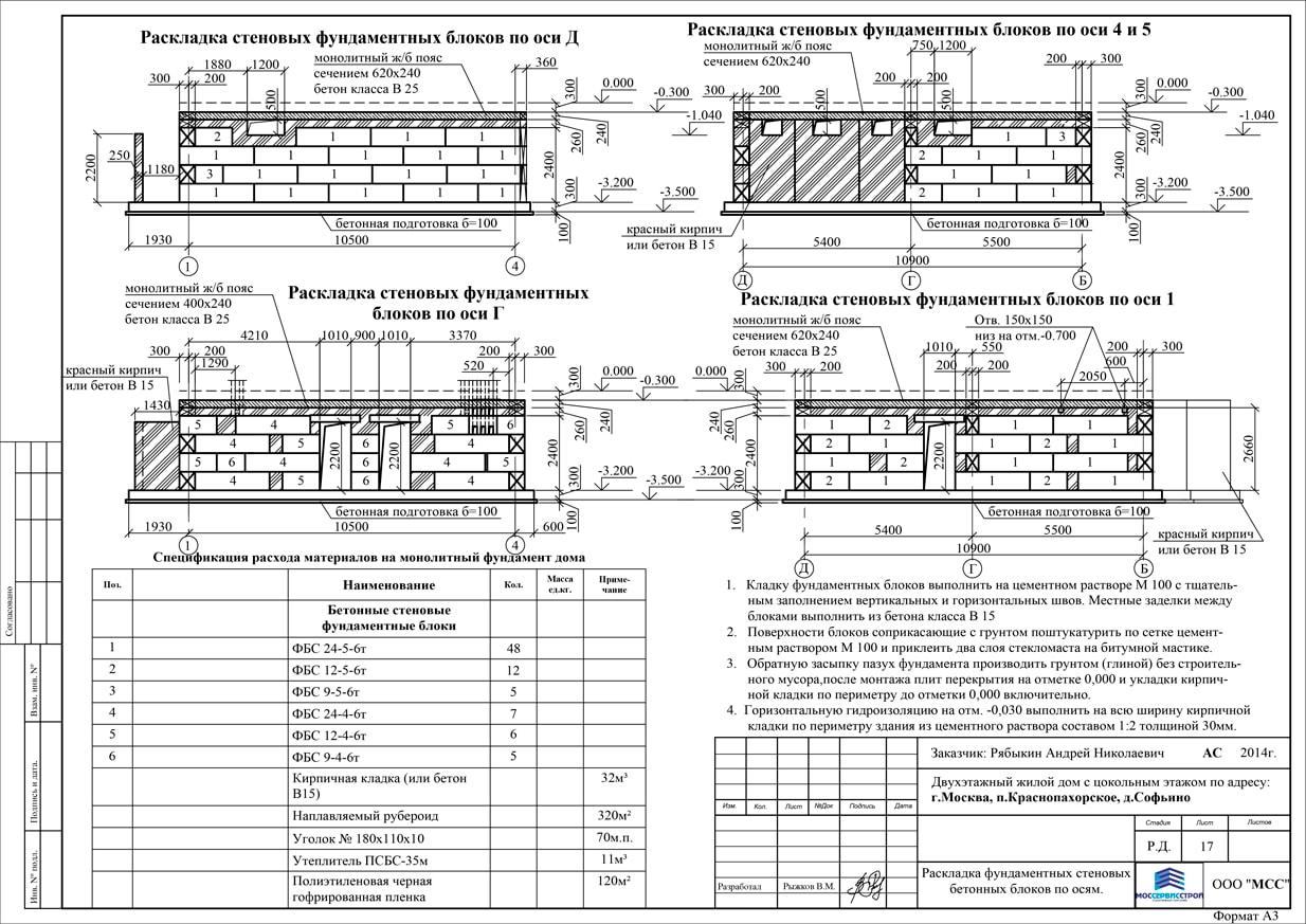 Укладка блоков фбс схема укладки