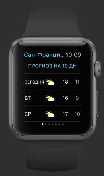 Apple Watch Sport Blue 42mm, Эппл Вотч Спорт Синий ремешок 42мм