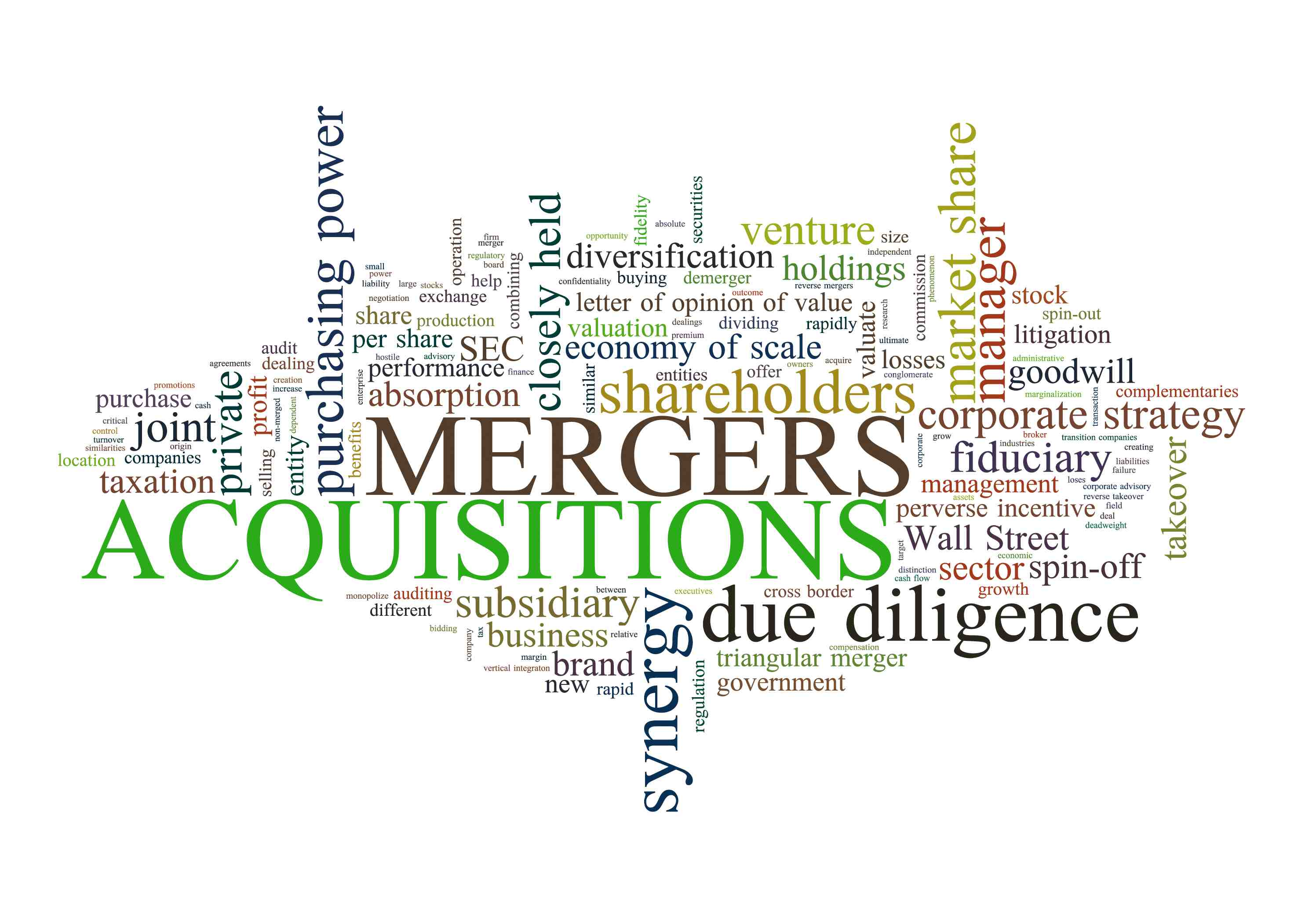 cultural integration in mergers and acquisitions Integration during a merger and acquisition (m&a) is a different beast from your typical internal system integration effort the cios who have survived an m&a talk about it with the same heart.