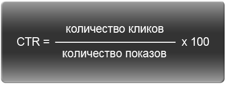 формула кликабельности CTR