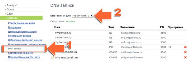 DNS-записи