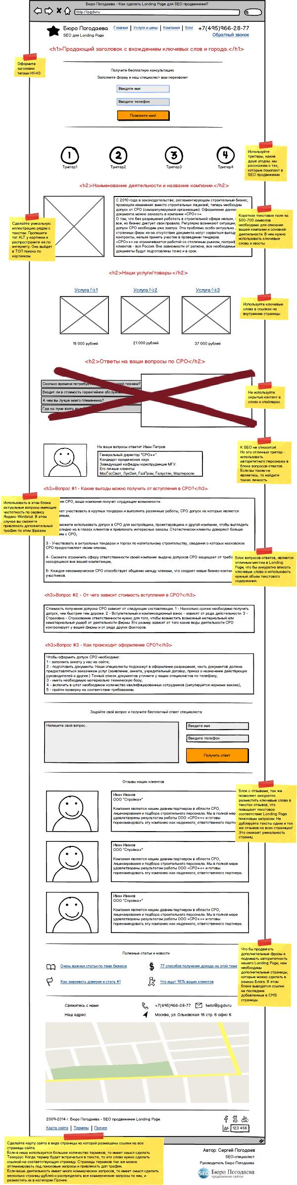 Как правильно сделать страницу «Сайт 5