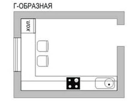 Планировка кухни Г-образная