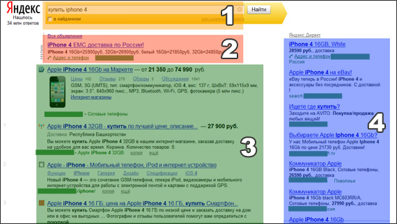 Анатомия поиска по странице результатов Яндекс