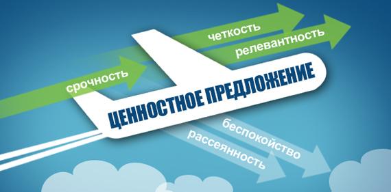 Иллюстрация к статье: 6 факторов конверсии целевых страниц