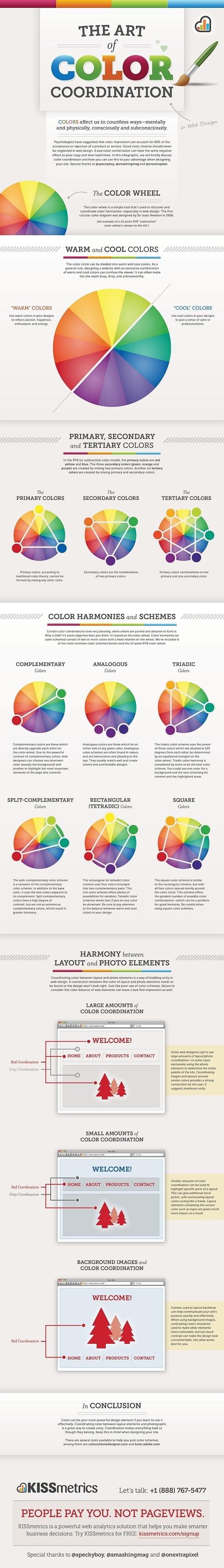 Искусство сочетания цветов - яркий путь к высокой конверсии