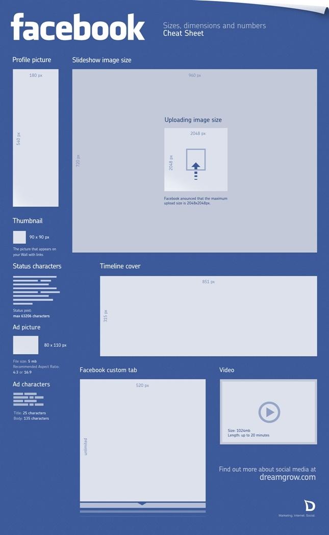 Как изменятся фан-страницы Facebook с переходом на новый дизайн в стиле «TimeLine»
