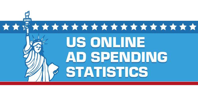 Иллюстрация к статье: Сколько тратит американский рынок на онлайн-рекламу?
