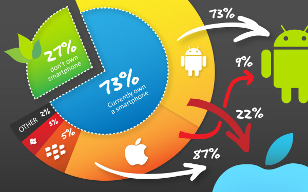 Иллюстрация к статье: Оседлай «маркетинговую волну», поднятую iPhone 5!