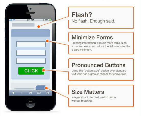 Иллюстрация к статье: 10 советов по созданию мобильных целевых страниц