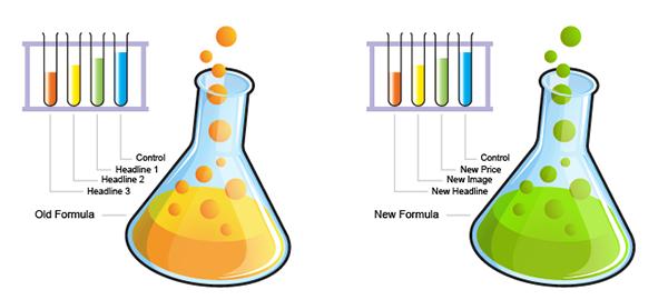 Иллюстрация к статье: Сплит-тестирование как технология оптимизации конверсии (инфографика LPgenerator)