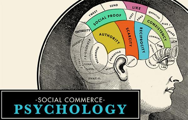 Иллюстрация к статье: 6 правил психологии социального маркетинга