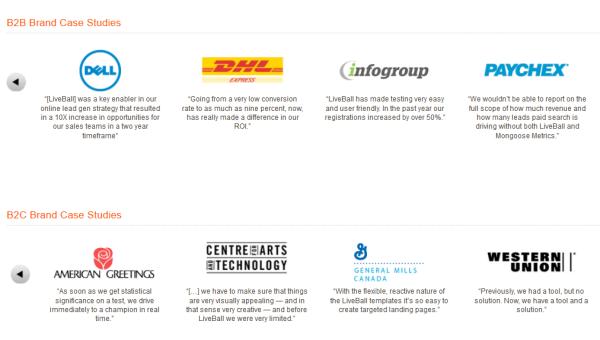 крупнейшие бренды