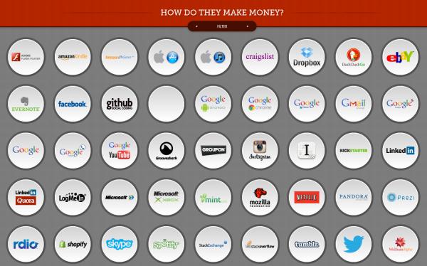 Иллюстрация к статье: Как Интернет-гиганты зарабатывают деньги на бесплатных сервисах и продуктах