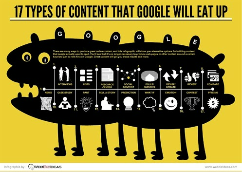 Что любит Google на завтрак, обед и ужин?