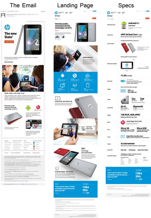 Иллюстрация к статье: Эффективный email-маркетинг: кейс от HP