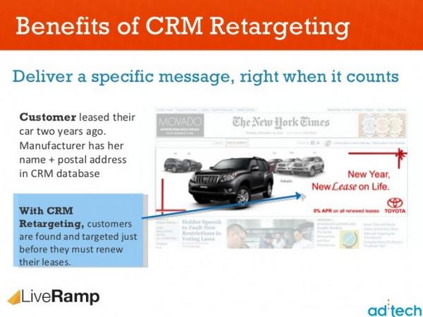 CRM-ретаргетинг