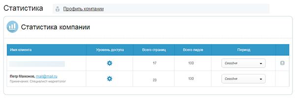 «Статистики пользователей по страницам»