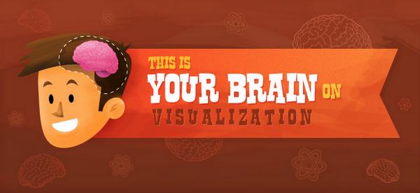 Визуализация информации как инструмент веб-маркетинга