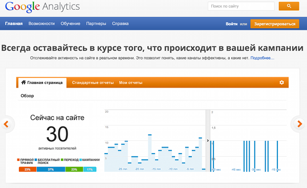 5. Google Analytics