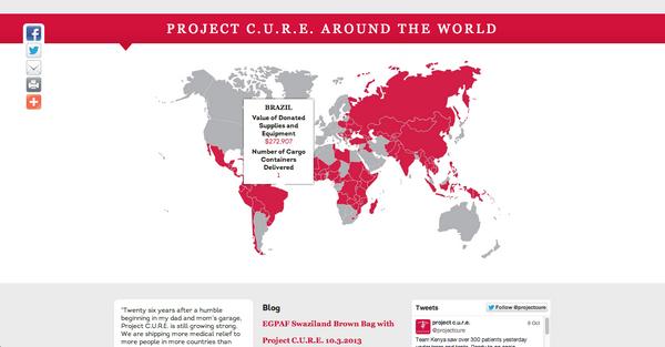 1. Project C.U.R.E.