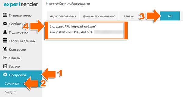 ExpertSender.ru