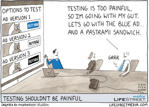 Иллюстрация к статье: Совместная работа как стратегия сплит-теста