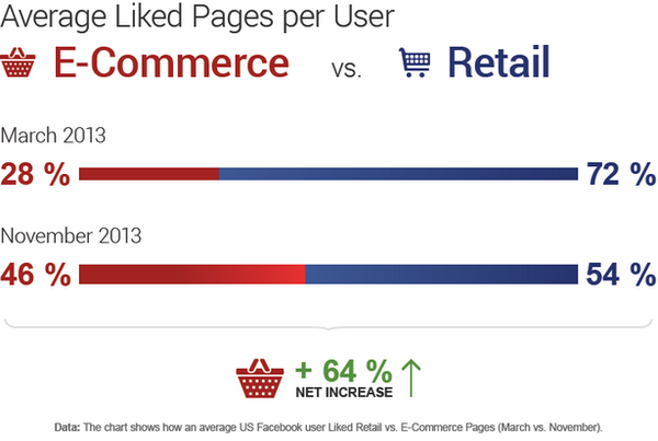 Сайты e-commerce и Черная Пятница