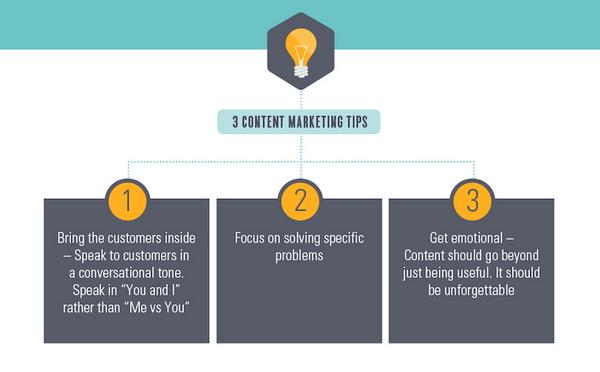 Три подсказки маркетологу