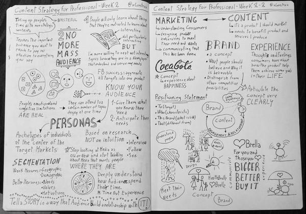 Иллюстрация к статье: Как контент-маркетинг влияет на SEO?