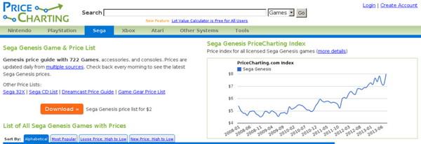 Price Charting