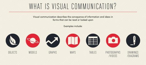зрительное общение
