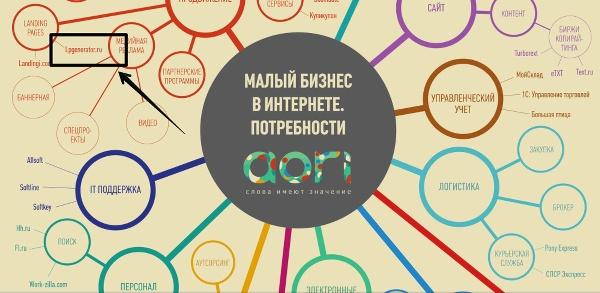 Aori и ОПОРА России провели исследование рынка российского малого бизнеса