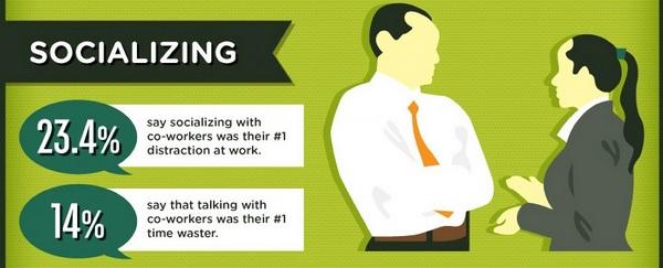 Коммуникация с коллегами