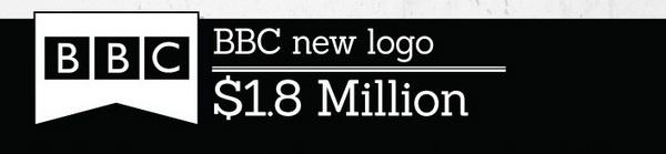 продающий логотип