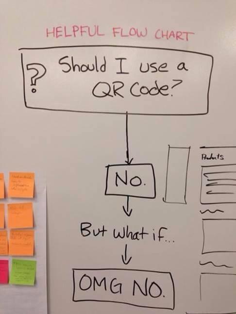 Иллюстрация к статье: 6 маркетинговых альтернатив QR-коду