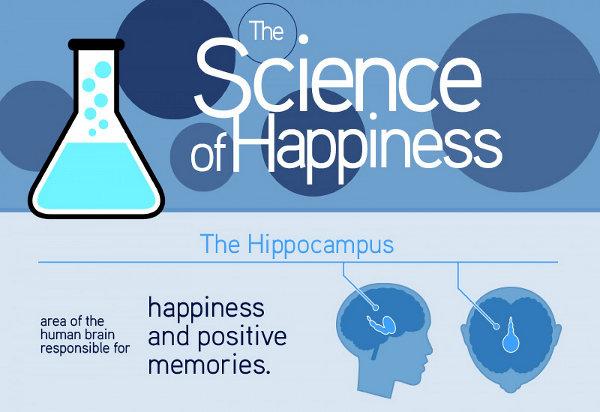 Наука о счастье и составляющих гармоничной жизни