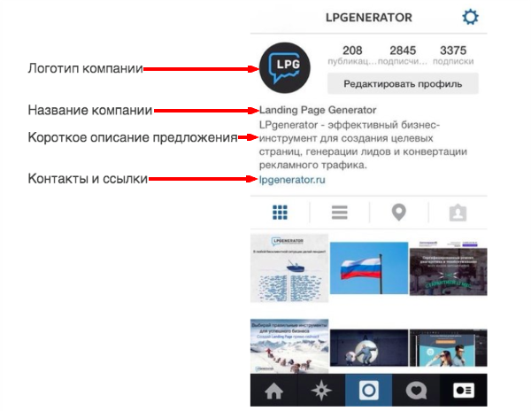 Фотографии профиля Instagram