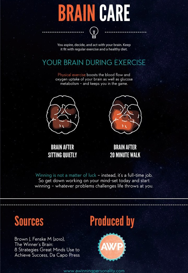 Забота о нервной деятельности