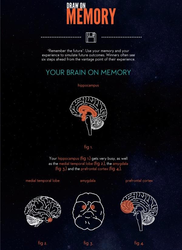Использование всех закоулков памяти