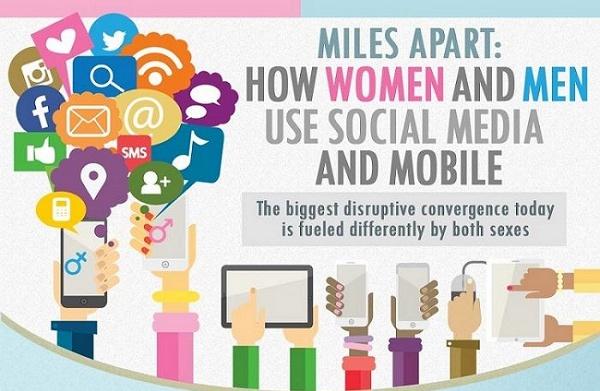 Иллюстрация к статье: Как мужчины и женщины пользуются мобильными устройствами?