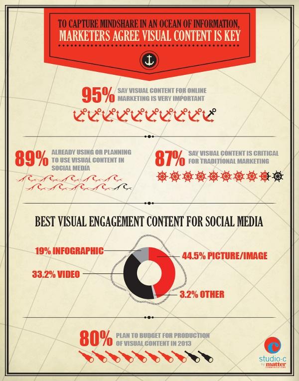 инфографике от «Matter's Studio-C»