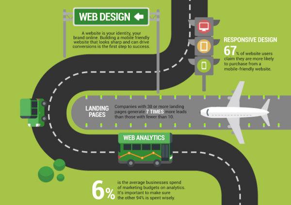 Иллюстрация к статье: Дорожная карта digital-маркетинга: тренды 2014 года