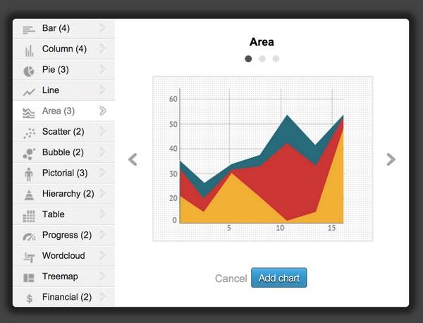 Infogr.am — удобный конструктор диаграмм