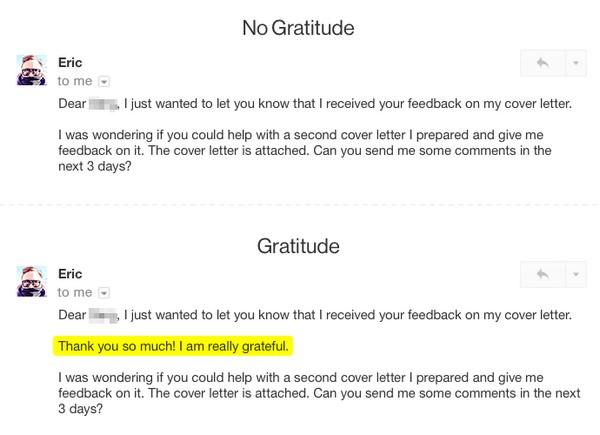 Выражение признательности