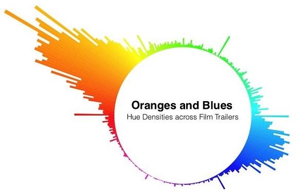 оранжево-синие очки