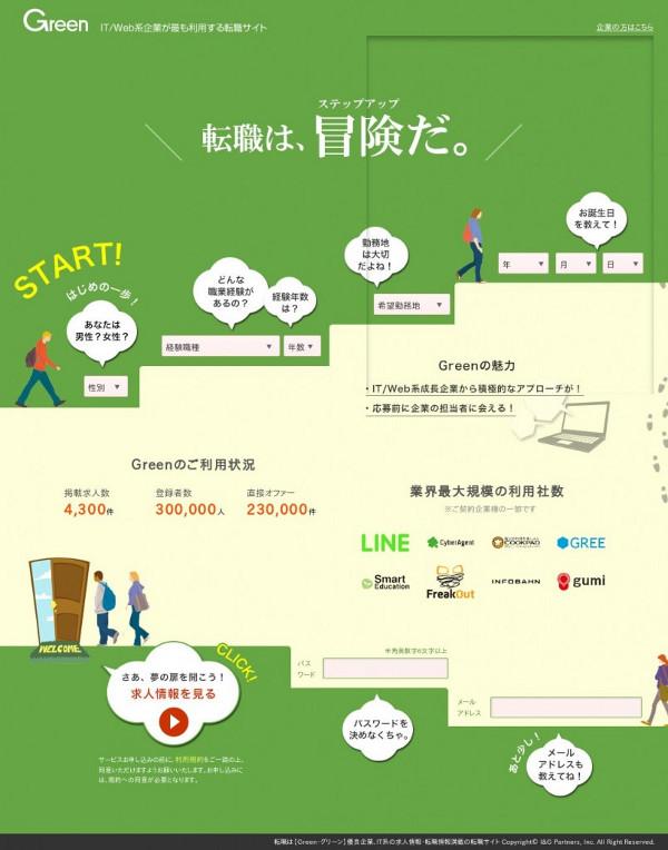 Иллюстрация к статье: Сплит-тест: «геймифицированный» макет лендинга против стандартного текстового оформления