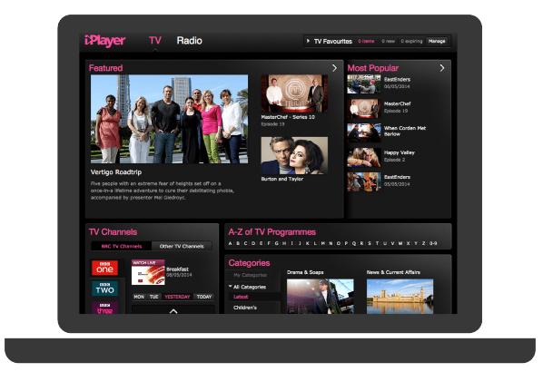 Иллюстрация к статье: Удобный сервис начинается с пользовательского опыта:  кейс от BBC iPlayer
