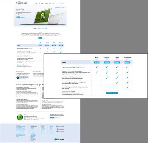 Иллюстрация к статье: Сплит-тест: редизайн прайс-листа